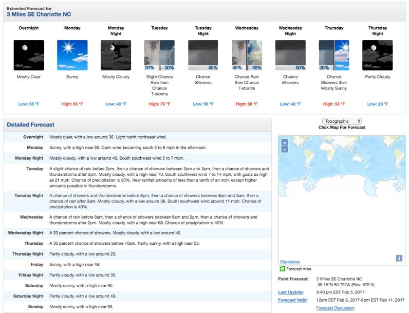 weather-25